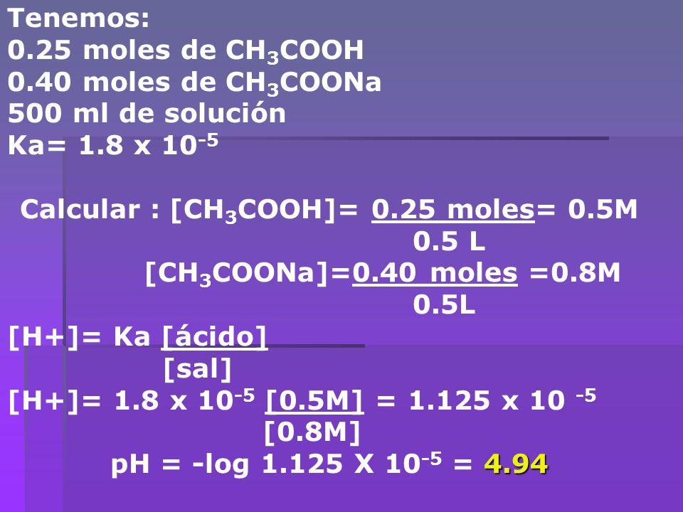 Calcular : [CH3COOH]= 0.25 moles= 0.5M